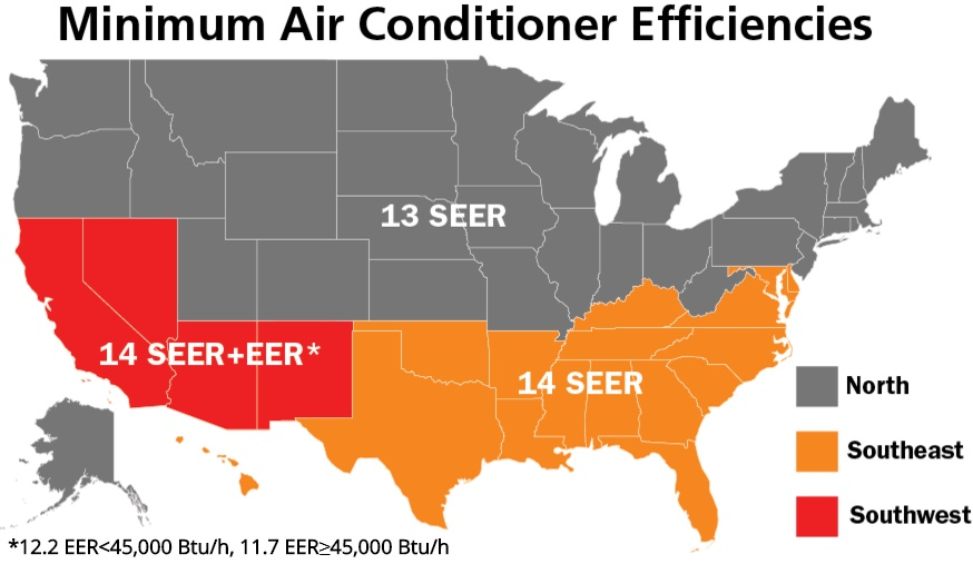 What Is The Best Seer Rating Central Air Conditioner Prices 2020